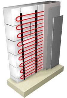 Werking muurverwarming